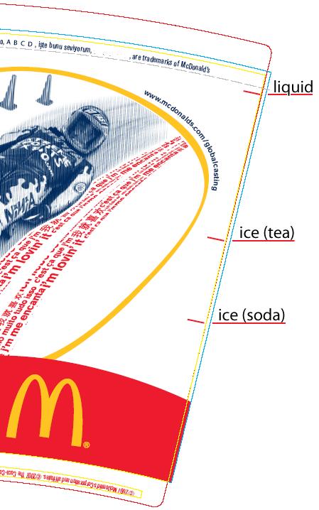 McDonald's Cup Lines