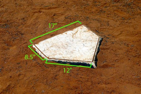Rulebook Specs For Home Plate Are Impossible Broken Secrets